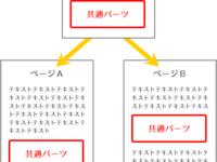 WordPressの投稿や固定ページに共通パーツを表示するプラグインInsert Pages